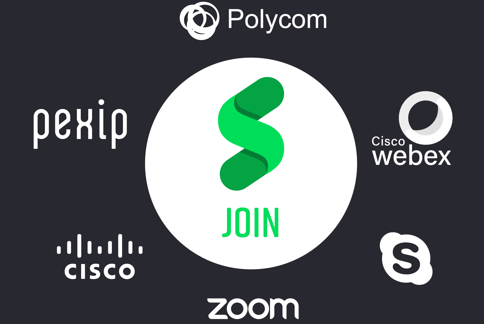 Six platforms, One solution to bring them together
